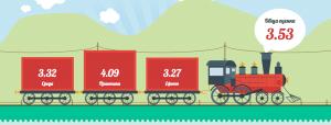 Train2018