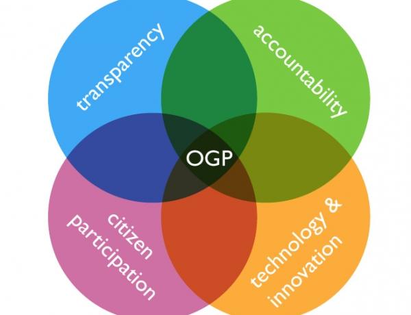 """Коментар на ФГУ и БЦНП относно доклад за междинна самооценка в рамките на инициативата """"Партньорство за открито управление"""""""